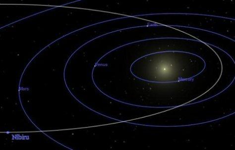 elizabethtrutwin_20130620_Nibiru-orbit